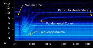 bards-instrumentation-scientific